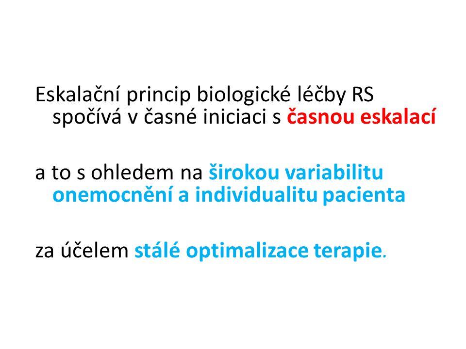 Eskalace biologické léčby -> Eskalace z 1.linie na 2.
