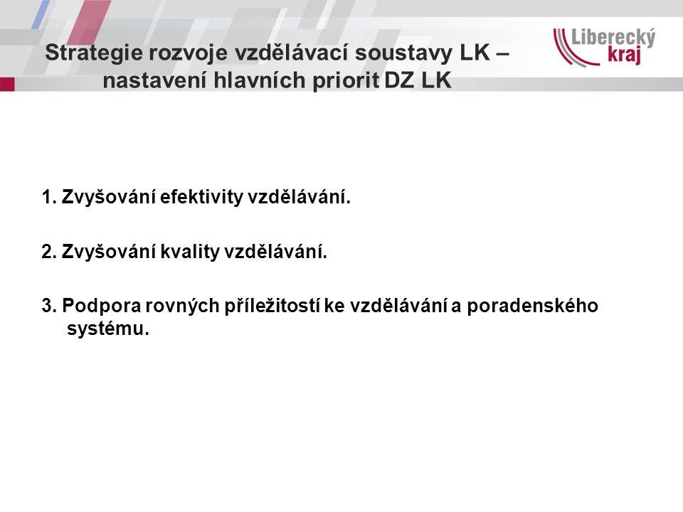 Strategie rozvoje vzdělávací soustavy LK – nastavení hlavních priorit DZ LK 1.