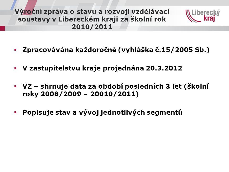 Výroční zpráva o stavu a rozvoji vzdělávací soustavy v Libereckém kraji za školní rok 2010/2011  Zpracovávána každoročně (vyhláška č.15/2005 Sb.)  V zastupitelstvu kraje projednána 20.3.2012  VZ – shrnuje data za období posledních 3 let (školní roky 2008/2009 – 20010/2011)  Popisuje stav a vývoj jednotlivých segmentů