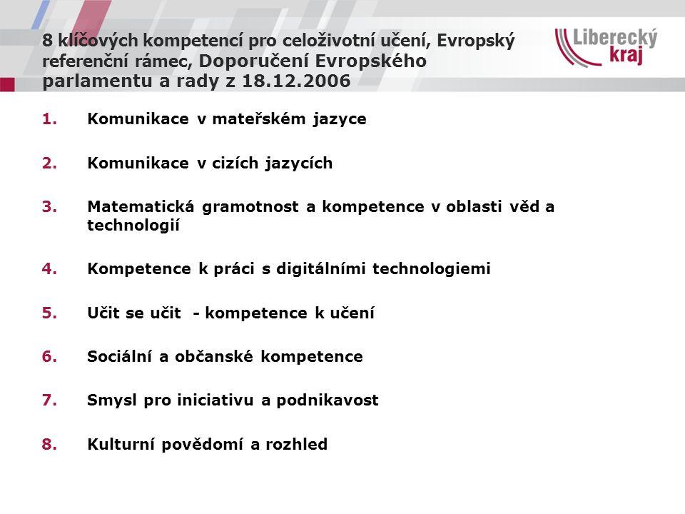 8 klíčových kompetencí pro celoživotní učení, Evropský referenční rámec, Doporučení Evropského parlamentu a rady z 18.12.2006 1.Komunikace v mateřském jazyce 2.Komunikace v cizích jazycích 3.Matematická gramotnost a kompetence v oblasti věd a technologií 4.Kompetence k práci s digitálními technologiemi 5.Učit se učit - kompetence k učení 6.Sociální a občanské kompetence 7.Smysl pro iniciativu a podnikavost 8.Kulturní povědomí a rozhled