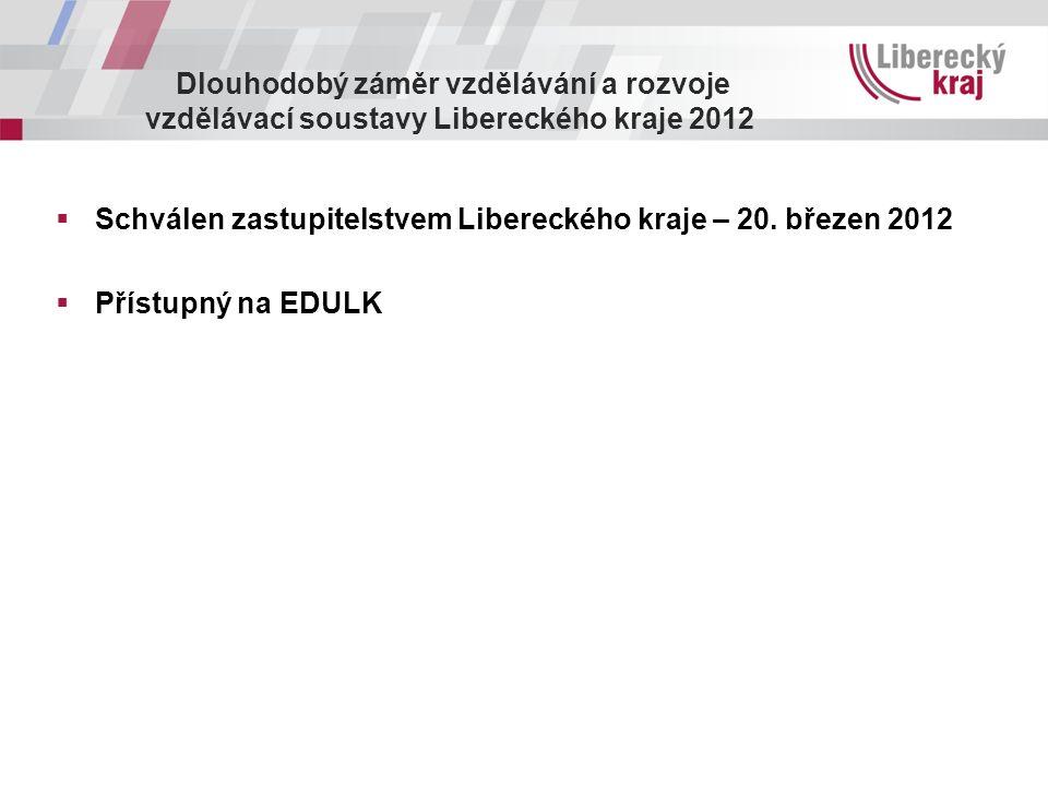 Dlouhodobý záměr vzdělávání a rozvoje vzdělávací soustavy Libereckého kraje 2012  Schválen zastupitelstvem Libereckého kraje – 20.
