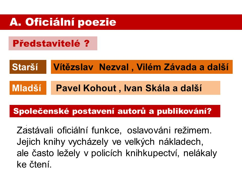 : Společenské postavení autorů a publikování. A. Oficiální poezie Představitelé .