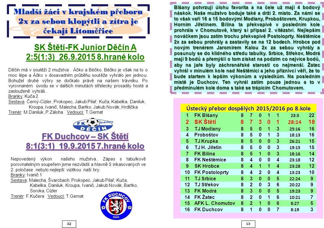 1332 SK Štětí-FK Junior Děčín A 2:5(1:3) 26.9.2015 8.hrané kolo Děčín má v soutěži 2 mužstva.