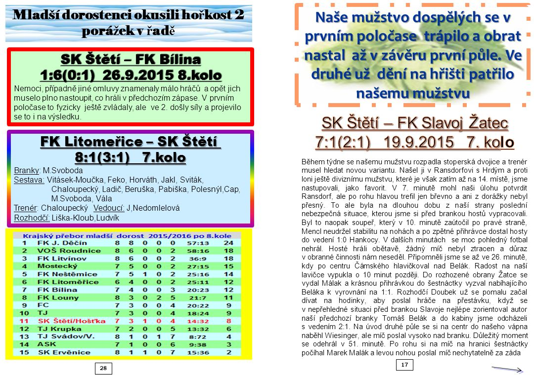 FK Litomeřice – SK Štětí FK Litomeřice – SK Štětí 8:1(3:1) 7.kolo Branky: M.Svoboda Sestava: Vitásek-Moučka, Feko, Horváth, Jakl, Sviták, Chaloupecký, Ladič, Beruška, Pabiška, Polesnýl,Cap, M.Svoboda, Vála Trenér: Chaloupecký Vedoucí: J,Nedomlelová Rozhodčí: Liška-Kloub,Ludvík SK Štětí – FK Bílina 1:6(0:1) 26.9.2015 8.kolo Nemoci, případně jiné omluvy znamenaly málo hráčů a opět jich muselo plno nastoupit, co hráli v předchozím zápase.
