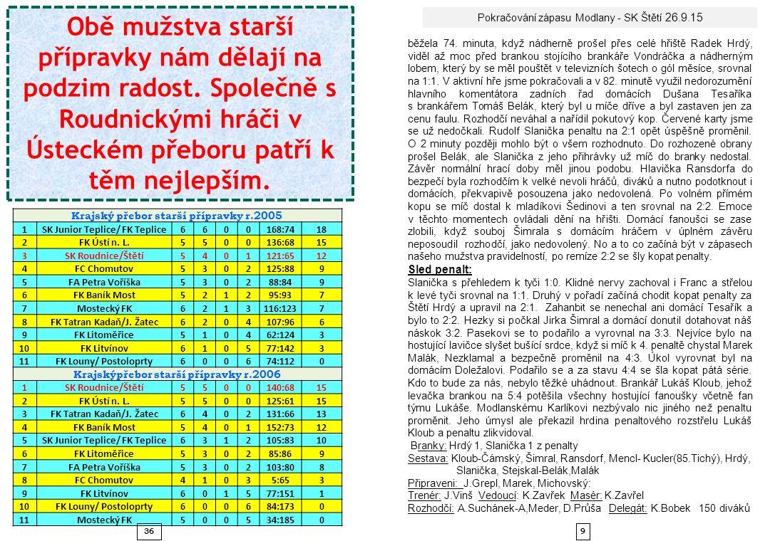 Krajský přebor starší přípravky r.2005 1SK Junior Teplice/ FK Teplice6600168:7418 2FK Ústí n.