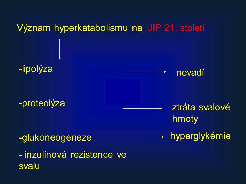 Význam hyperkatabolismu na JIP 21. století -lipolýza -proteolýza -glukoneogeneze - inzulínová rezistence ve svalu nevadí hyperglykémie ztráta svalové
