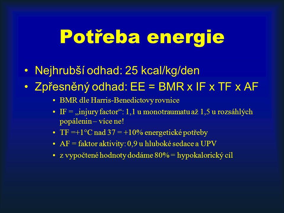 """Potřeba energie Nejhrubší odhad: 25 kcal/kg/den Zpřesněný odhad: EE = BMR x IF x TF x AF BMR dle Harris-Benedictovy rovnice IF = """"injury factor"""": 1,1"""