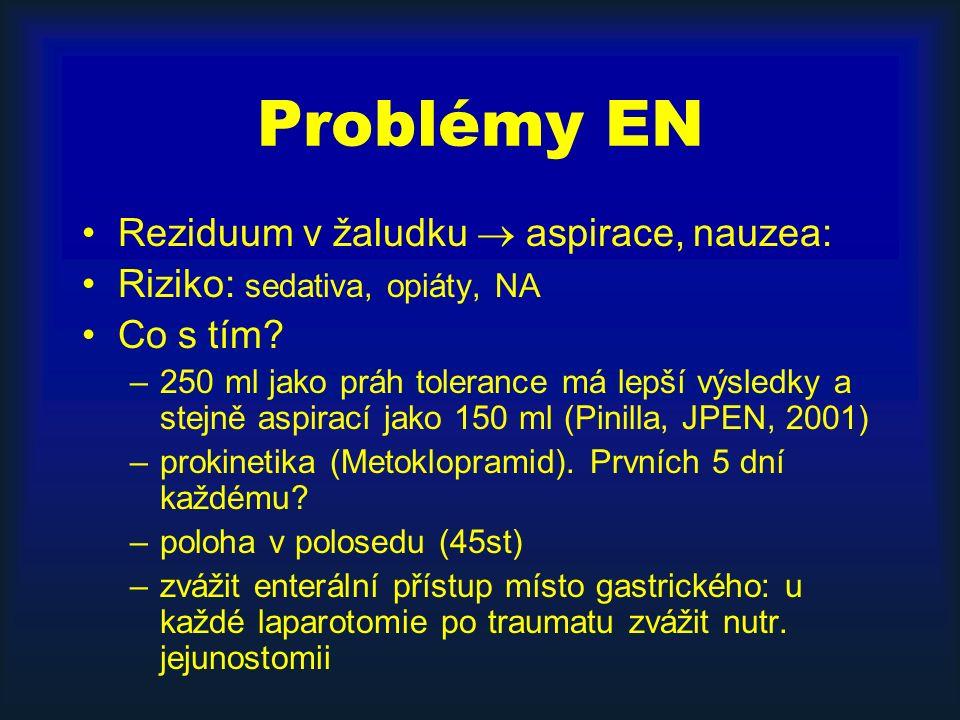 Problémy EN Reziduum v žaludku  aspirace, nauzea: Riziko: sedativa, opiáty, NA Co s tím? –250 ml jako práh tolerance má lepší výsledky a stejně aspir