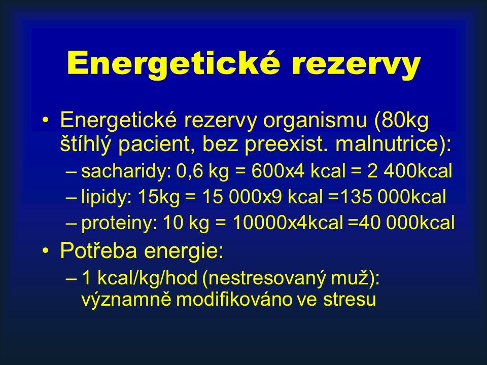 Energetické rezervy Energetické rezervy organismu (80kg štíhlý pacient, bez preexist. malnutrice): –sacharidy: 0,6 kg = 600x4 kcal = 2 400kcal –lipidy