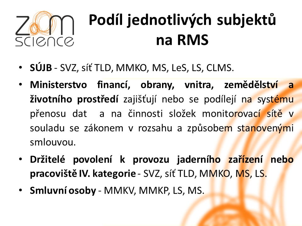 Podíl jednotlivých subjektů na RMS SÚJB - SVZ, síť TLD, MMKO, MS, LeS, LS, CLMS.