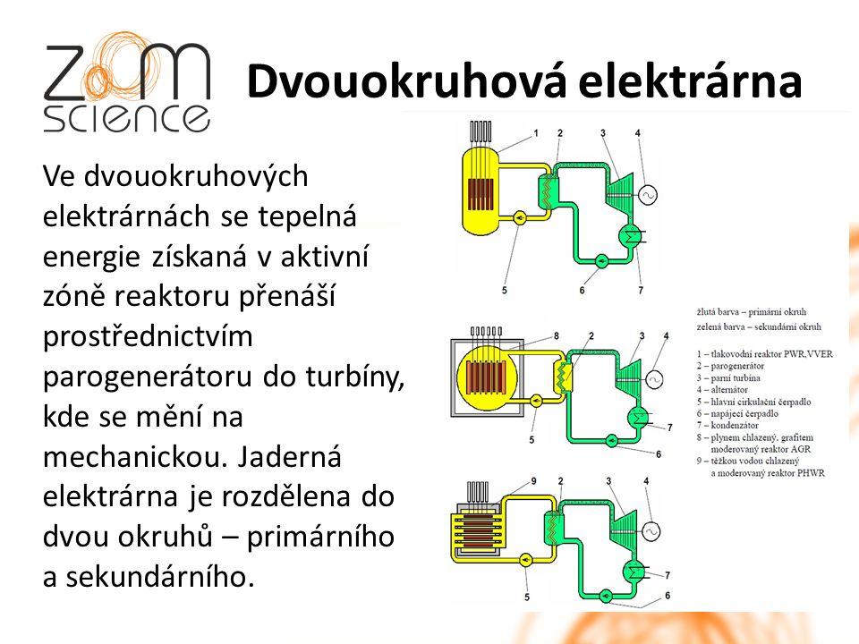 Dvouokruhová elektrárna Ve dvouokruhových elektrárnách se tepelná energie získaná v aktivní zóně reaktoru přenáší prostřednictvím parogenerátoru do turbíny, kde se mění na mechanickou.