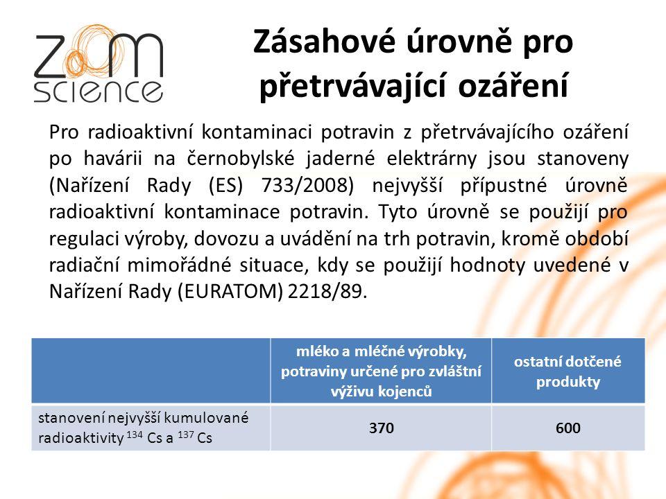 Zásahové úrovně pro přetrvávající ozáření Pro radioaktivní kontaminaci potravin z přetrvávajícího ozáření po havárii na černobylské jaderné elektrárny jsou stanoveny (Nařízení Rady (ES) 733/2008) nejvyšší přípustné úrovně radioaktivní kontaminace potravin.