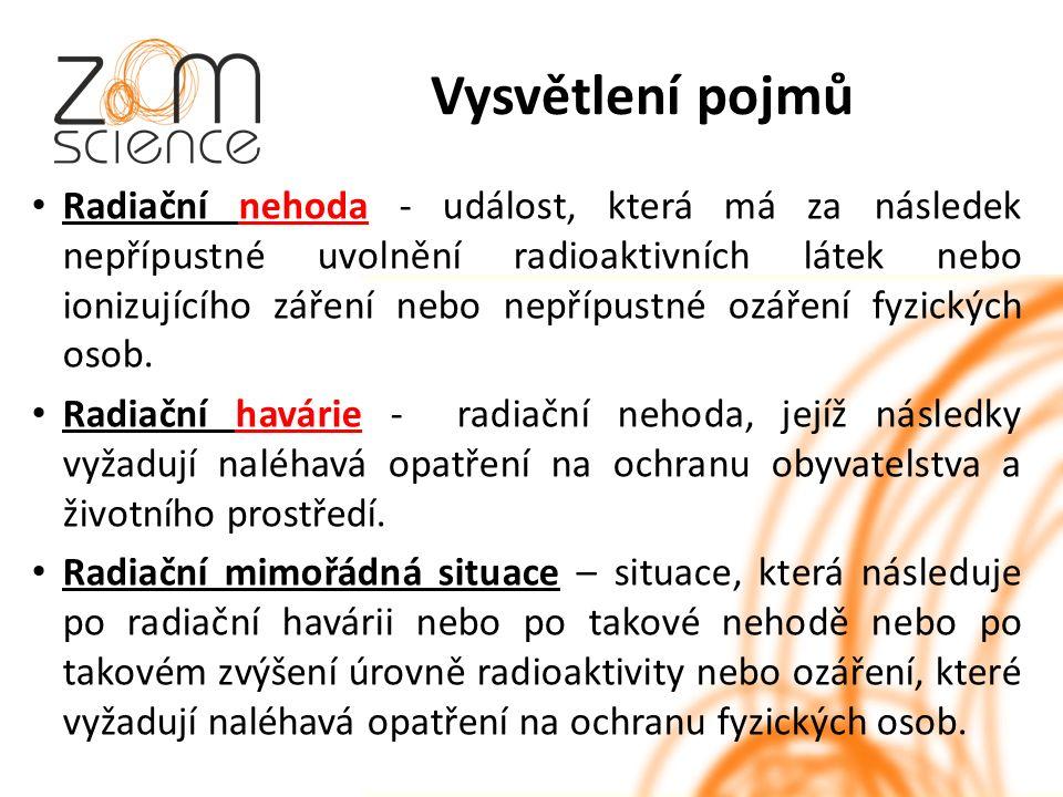 Vysvětlení pojmů Radiační nehoda - událost, která má za následek nepřípustné uvolnění radioaktivních látek nebo ionizujícího záření nebo nepřípustné ozáření fyzických osob.