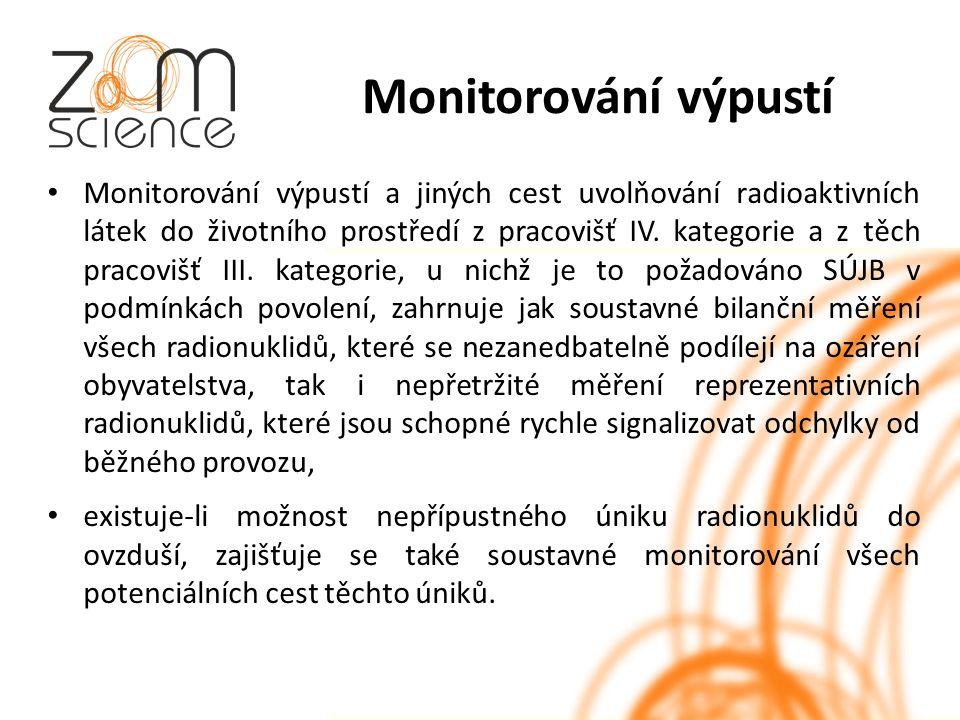 Monitorování výpustí Monitorování výpustí a jiných cest uvolňování radioaktivních látek do životního prostředí z pracovišť IV.
