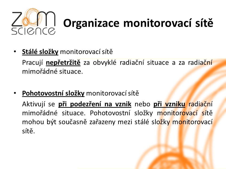 Organizace monitorovací sítě Stálé složky monitorovací sítě Pracují nepřetržitě za obvyklé radiační situace a za radiační mimořádné situace.