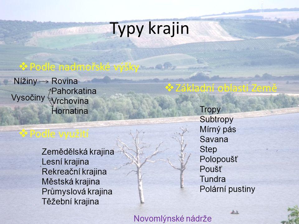 Typy krajin  Podle nadmořské výšky  Podle využití  Základní oblasti Země Rovina Pahorkatina Vrchovina Hornatina Zemědělská krajina Lesní krajina Re