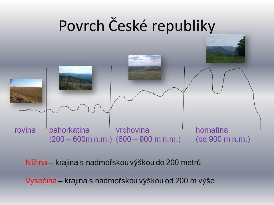 Povrch České republiky rovinapahorkatina (200 – 600m n.m.) vrchovina (600 – 900 m n.m.) hornatina (od 900 m n.m.) Nížina – krajina s nadmořskou výškou