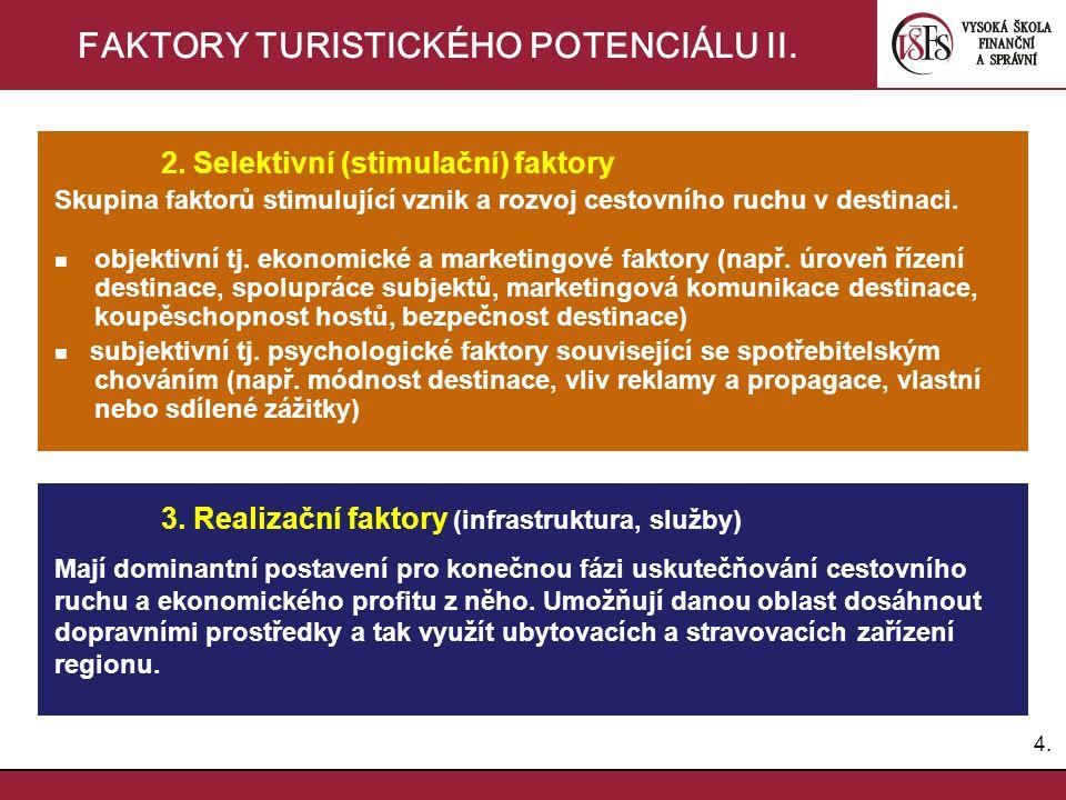 4.4.FAKTORY TURISTICKÉHO POTENCIÁLU II. 3.