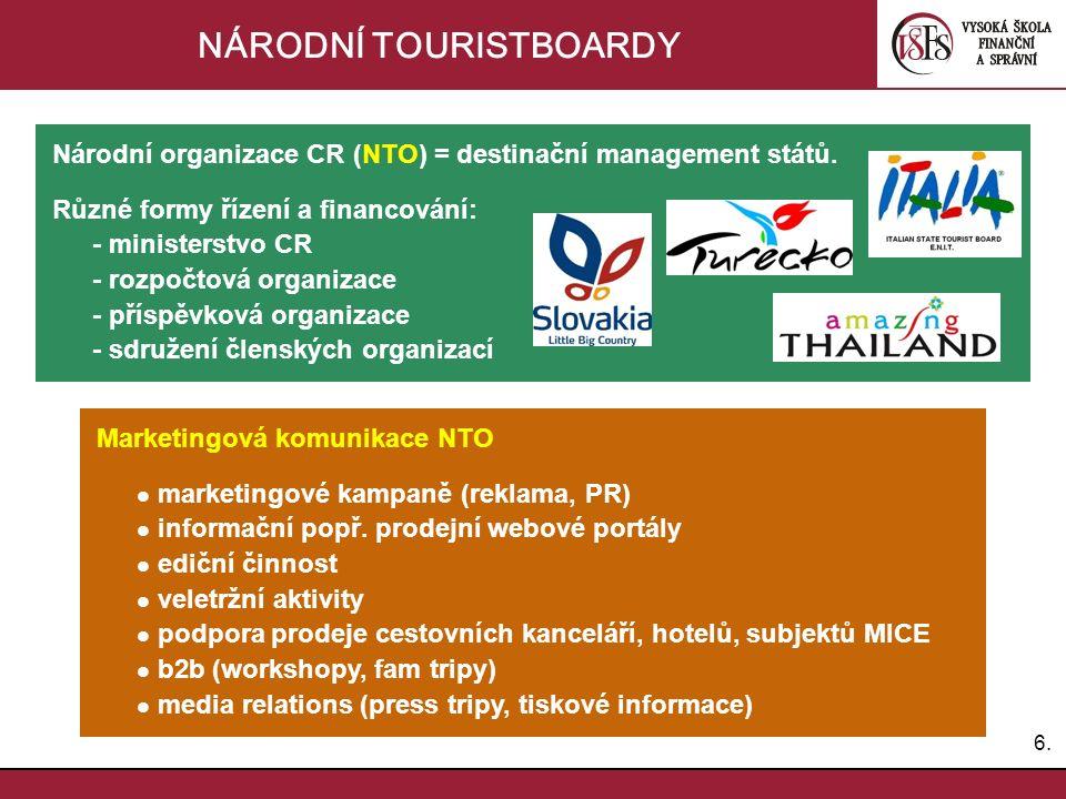 6.6.NÁRODNÍ TOURISTBOARDY Národní organizace CR (NTO) = destinační management států.