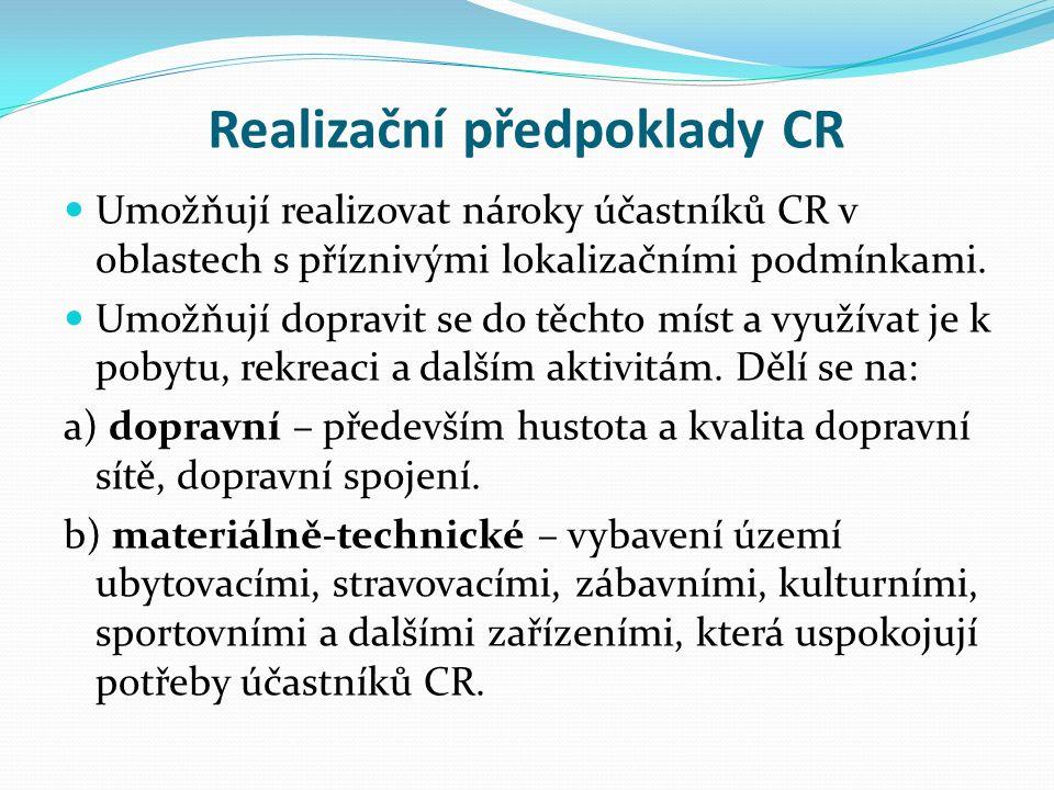 Realizační předpoklady CR Umožňují realizovat nároky účastníků CR v oblastech s příznivými lokalizačními podmínkami.