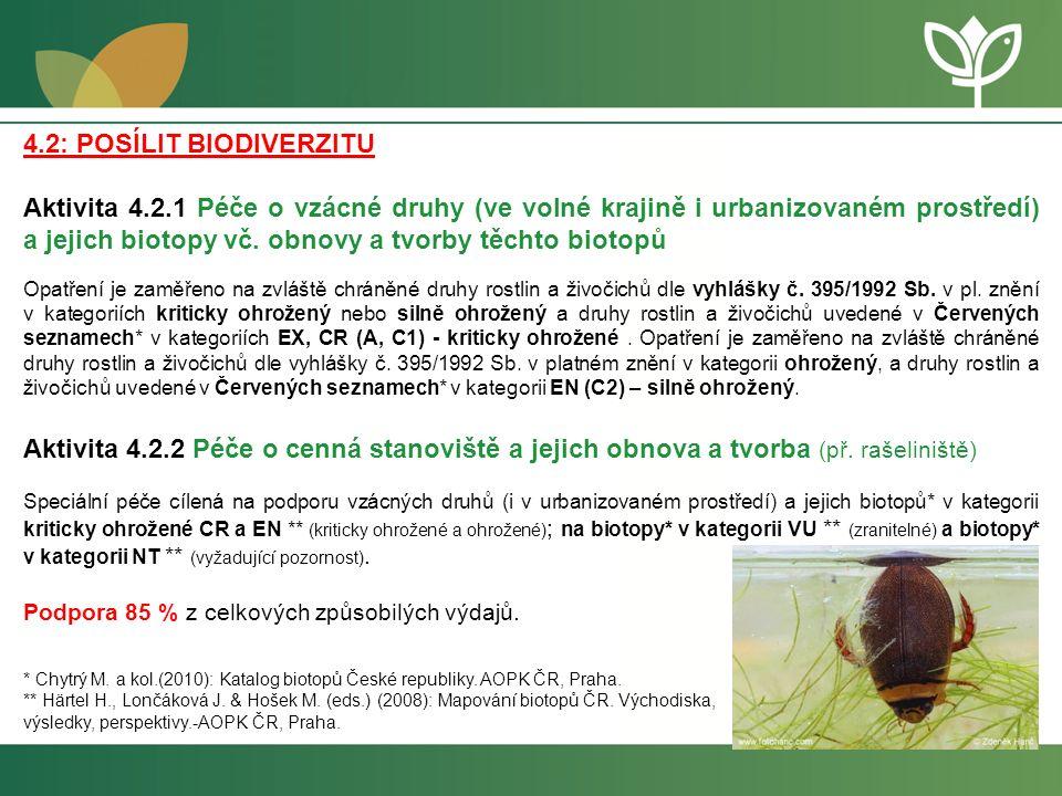 Děkuji za pozornost Zuzana Mičánová zuzana.micanova@nature.cz