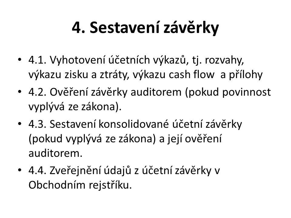 4. Sestavení závěrky 4.1. Vyhotovení účetních výkazů, tj.
