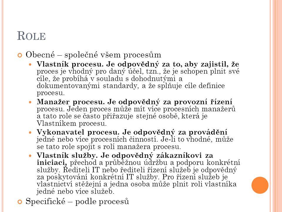 R OLE Obecné – společné všem procesům Vlastník procesu. Je odpovědný za to, aby zajistil, že proces je vhodný pro daný účel, tzn., že je schopen plnit