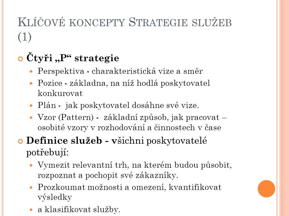 """K LÍČOVÉ KONCEPTY S TRATEGIE SLUŽEB (1) Čtyři """"P strategie Perspektiva - charakteristická vize a směr Pozice - základna, na níž hodlá poskytovatel konkurovat Plán - jak poskytovatel dosáhne své vize."""
