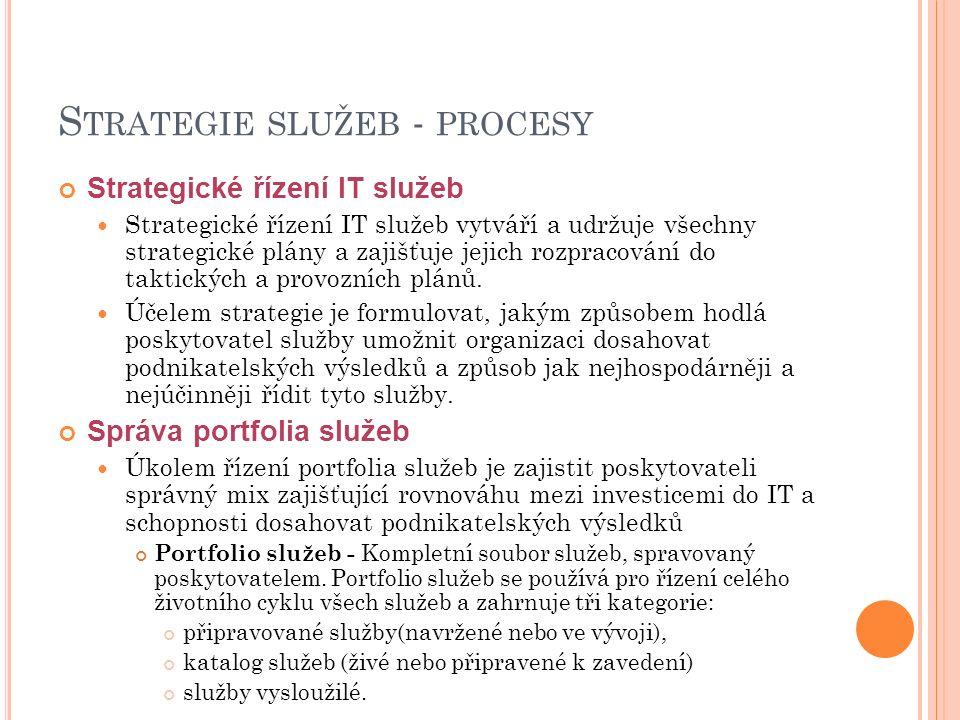 S TRATEGIE SLUŽEB - PROCESY Strategické řízení IT služeb Strategické řízení IT služeb vytváří a udržuje všechny strategické plány a zajišťuje jejich rozpracování do taktických a provozních plánů.