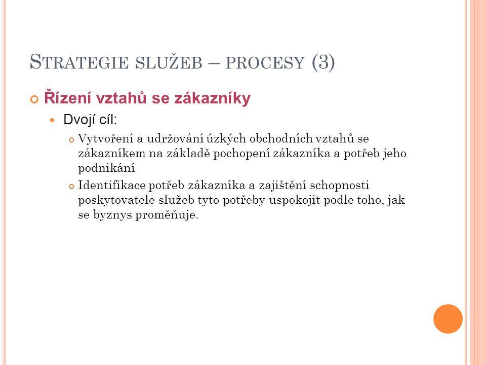 S TRATEGIE SLUŽEB – PROCESY (3) Řízení vztahů se zákazníky Dvojí cíl: Vytvoření a udržování úzkých obchodních vztahů se zákazníkem na základě pochopen
