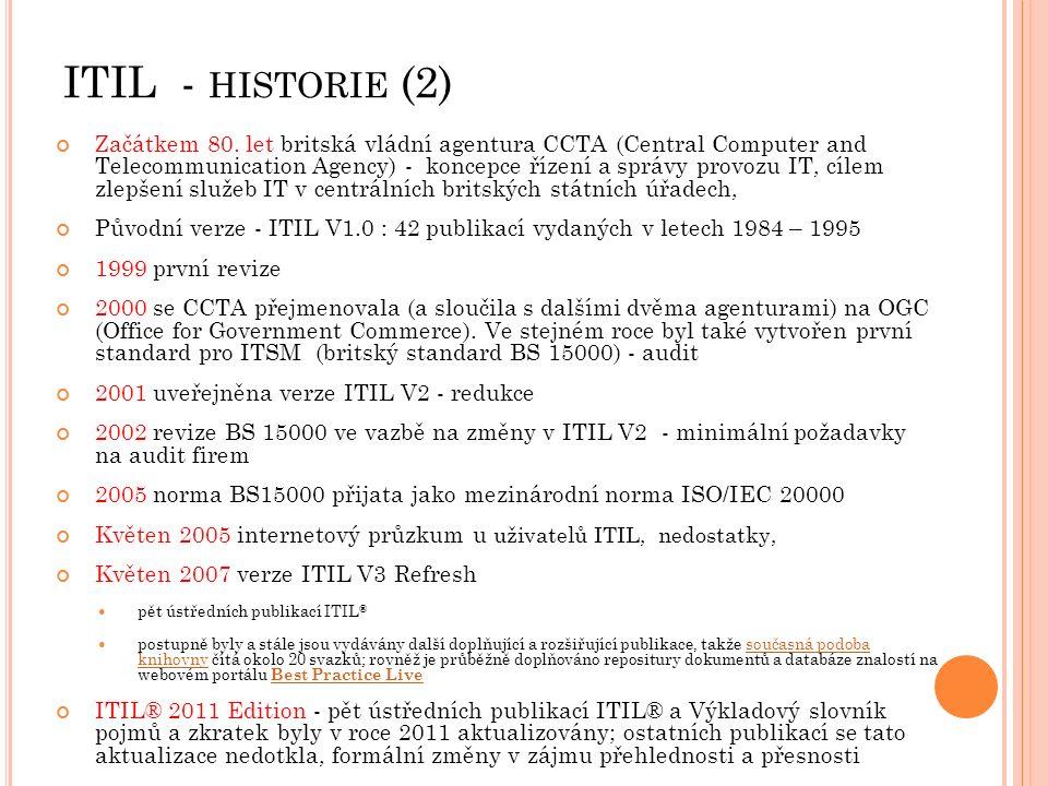 ITIL - HISTORIE (2) Začátkem 80. let britská vládní agentura CCTA (Central Computer and Telecommunication Agency) - koncepce řízení a správy provozu I