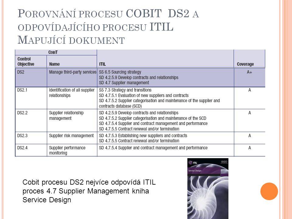 P OROVNÁNÍ PROCESU COBIT DS2 A ODPOVÍDAJÍCÍHO PROCESU ITIL M APUJÍCÍ DOKUMENT Cobit procesu DS2 nejvíce odpovídá ITIL proces 4.7 Supplier Management kniha Service Design