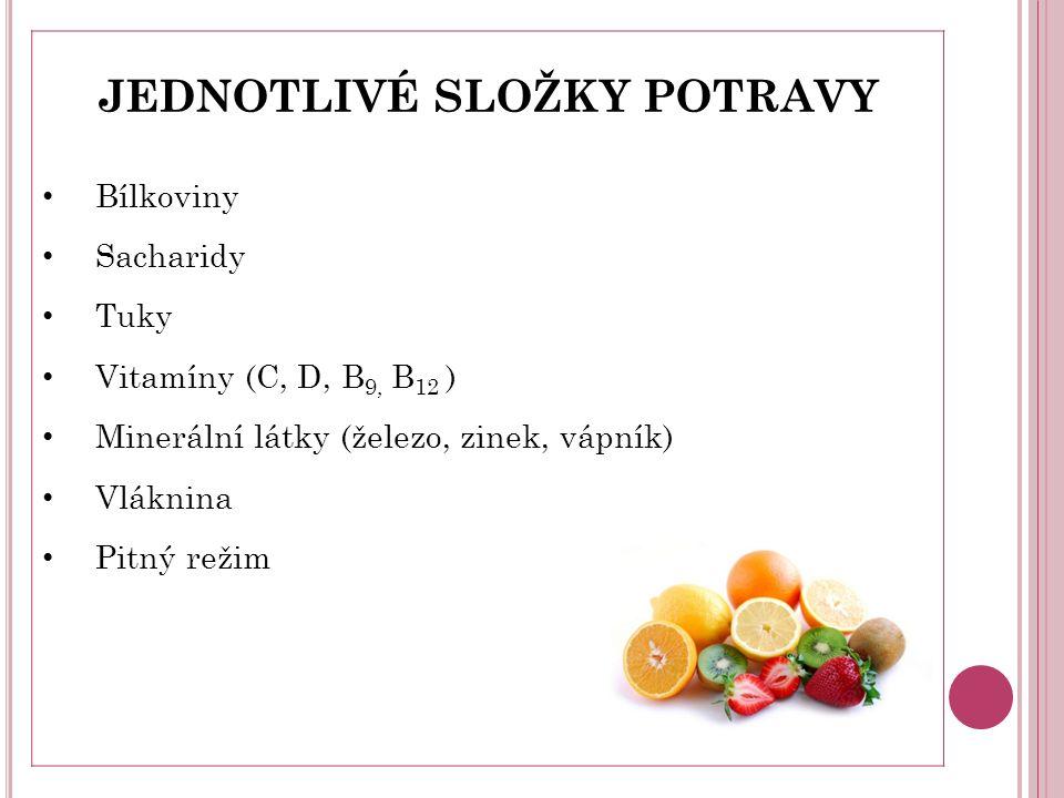 JEDNOTLIVÉ SLOŽKY POTRAVY Bílkoviny Sacharidy Tuky Vitamíny (C, D, B 9, B 12 ) Minerální látky (železo, zinek, vápník) Vláknina Pitný režim
