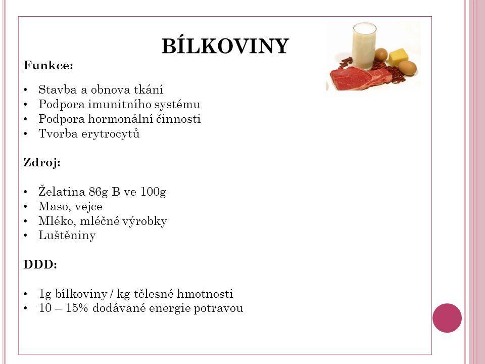 BÍLKOVINY Funkce: Stavba a obnova tkání Podpora imunitního systému Podpora hormonální činnosti Tvorba erytrocytů Zdroj: Želatina 86g B ve 100g Maso, vejce Mléko, mléčné výrobky Luštěniny DDD: 1g bílkoviny / kg tělesné hmotnosti 10 – 15% dodávané energie potravou