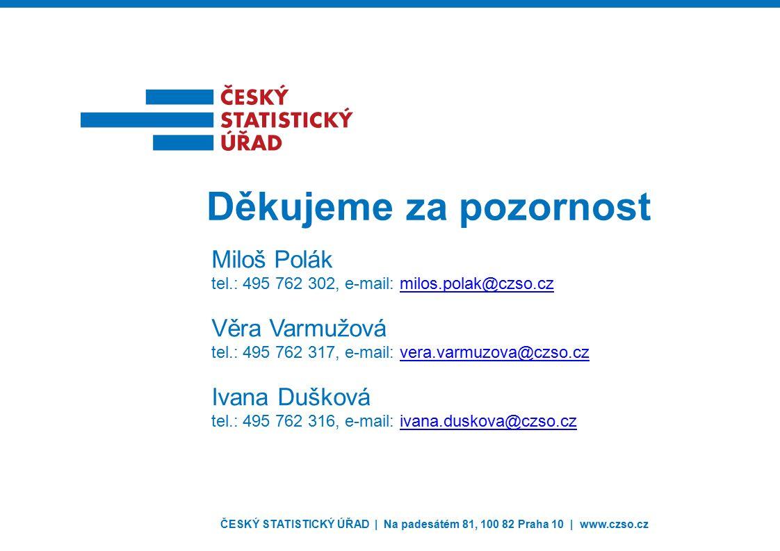 ČESKÝ STATISTICKÝ ÚŘAD | Na padesátém 81, 100 82 Praha 10 | www.czso.cz Děkujeme za pozornost Miloš Polák tel.: 495 762 302, e-mail: milos.polak@czso.czmilos.polak@czso.cz Věra Varmužová tel.: 495 762 317, e-mail: vera.varmuzova@czso.czvera.varmuzova@czso.cz Ivana Dušková tel.: 495 762 316, e-mail: ivana.duskova@czso.czivana.duskova@czso.cz