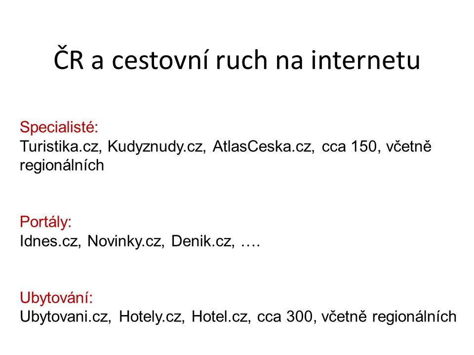 ČR a cestovní ruch na internetu Specialisté: Turistika.cz, Kudyznudy.cz, AtlasCeska.cz, cca 150, včetně regionálních Portály: Idnes.cz, Novinky.cz, Denik.cz, ….