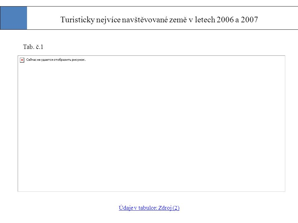 Turisticky nejvíce navštěvované země v letech 2006 a 2007 Tab. č.1 Údaje v tabulce: Zdroj (2)