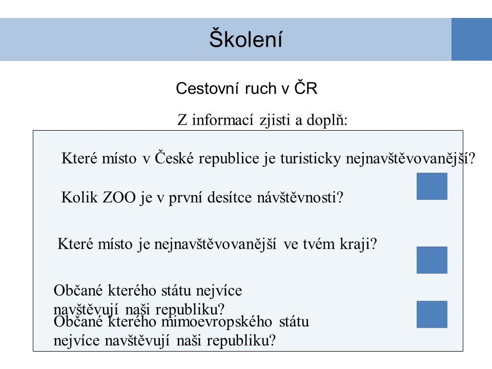Cestovní ruch v ČR Které místo v České republice je turisticky nejnavštěvovanější.