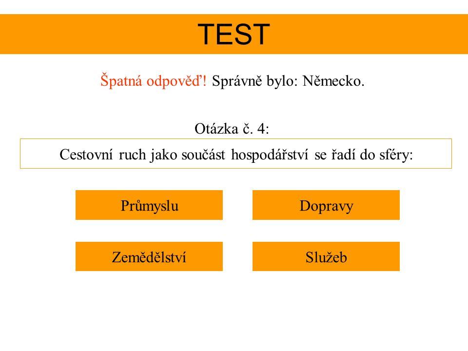 TEST Špatná odpověď. Správně bylo: Německo.