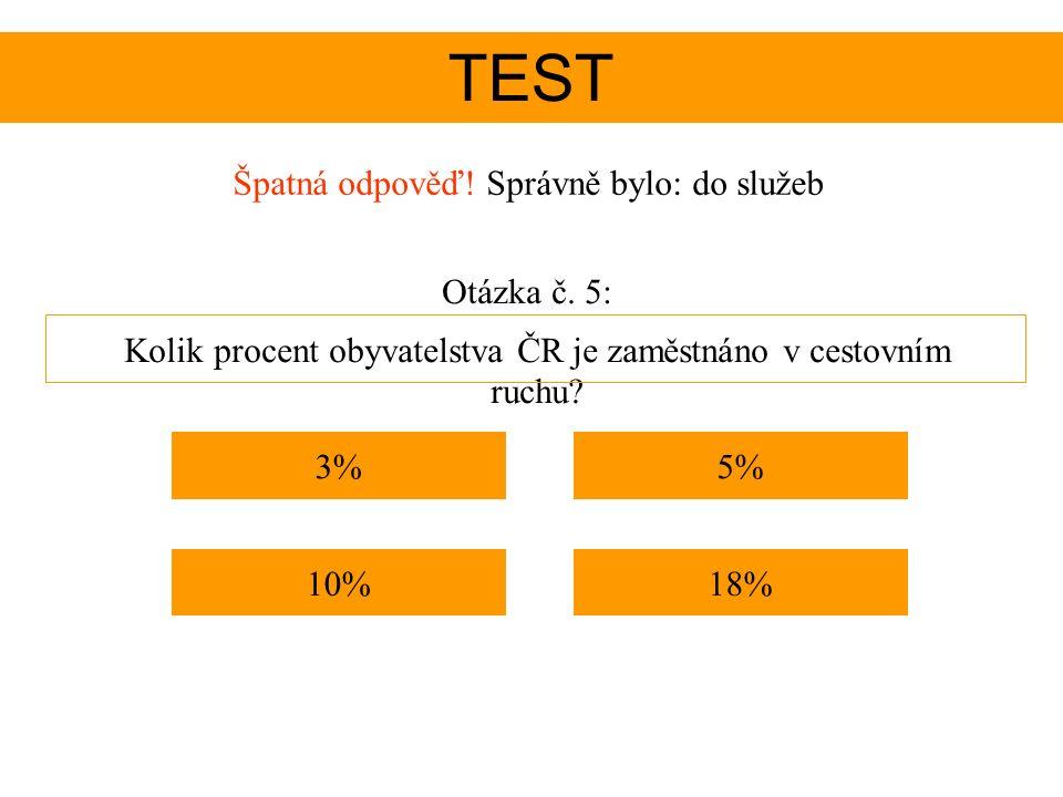 TEST Špatná odpověď! Správně bylo: do služeb 3% 10%18% 5% Kolik procent obyvatelstva ČR je zaměstnáno v cestovním ruchu? Otázka č. 5: