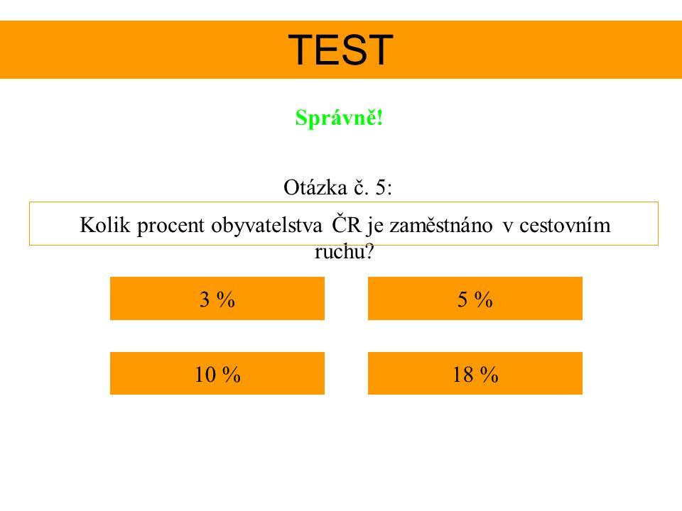 TEST 3 % 10 %18 % 5 % Kolik procent obyvatelstva ČR je zaměstnáno v cestovním ruchu? Otázka č. 5: Správně!