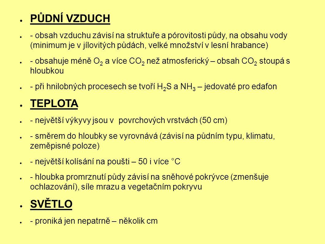 ● PŮDNÍ VZDUCH ● - obsah vzduchu závisí na struktuře a pórovitosti půdy, na obsahu vody (minimum je v jílovitých půdách, velké množství v lesní hrabance) ● - obsahuje méně O 2 a více CO 2 než atmosferický – obsah CO 2 stoupá s hloubkou ● - při hnilobných procesech se tvoří H 2 S a NH 3 – jedovaté pro edafon ● TEPLOTA ● - největší výkyvy jsou v povrchových vrstvách (50 cm) ● - směrem do hloubky se vyrovnává (závisí na půdním typu, klimatu, zeměpisné poloze) ● - největší kolísání na poušti – 50 i více °C ● - hloubka promrznutí půdy závisí na sněhové pokrývce (zmenšuje ochlazování), síle mrazu a vegetačním pokryvu ● SVĚTLO ● - proniká jen nepatrně – několik cm