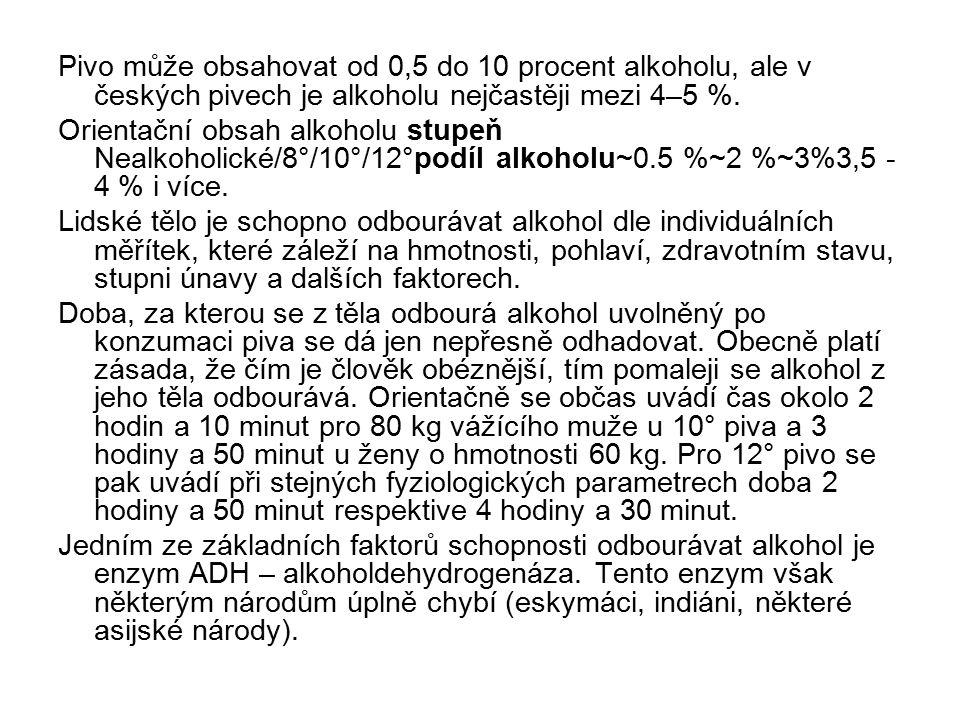 Pivo může obsahovat od 0,5 do 10 procent alkoholu, ale v českých pivech je alkoholu nejčastěji mezi 4–5 %.