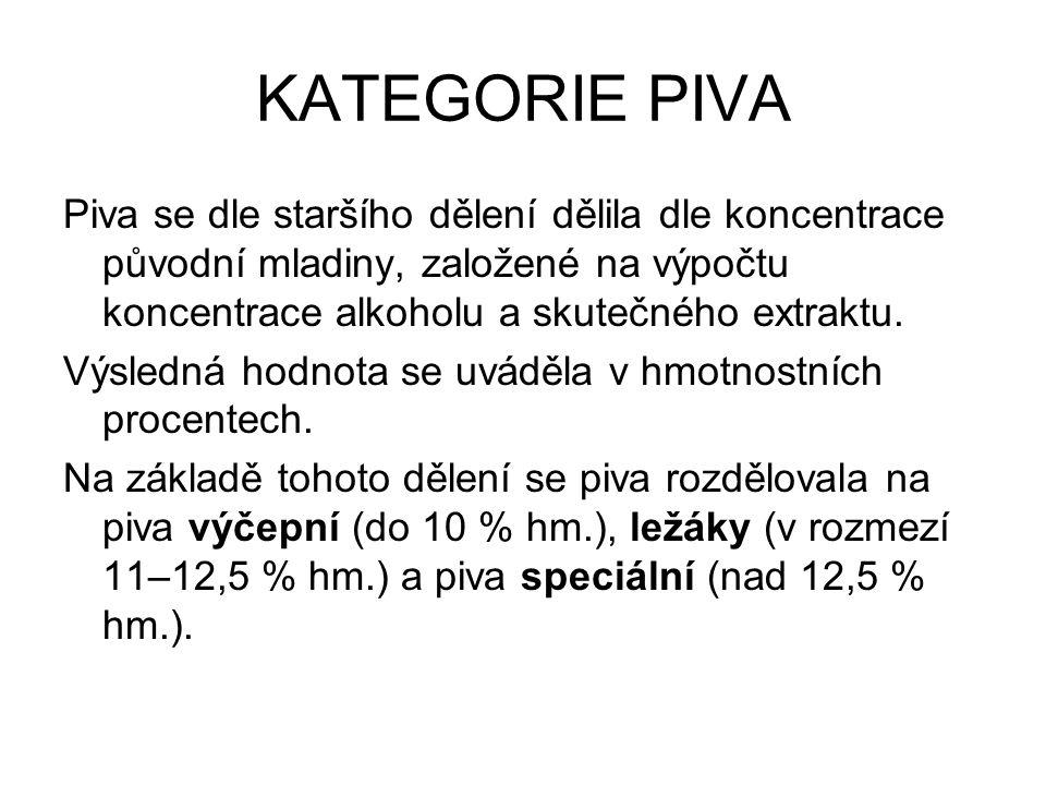 KATEGORIE PIVA Piva se dle staršího dělení dělila dle koncentrace původní mladiny, založené na výpočtu koncentrace alkoholu a skutečného extraktu.