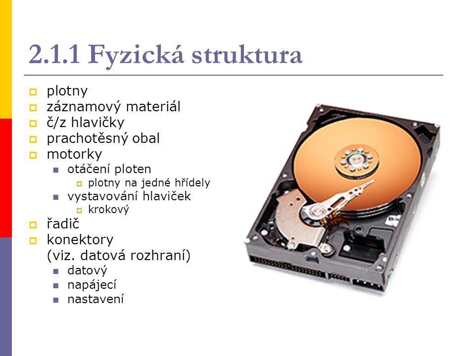 plotny  uvnitř se nachází několik nad sebou umístěných plochých tuhých disků – ploten  vyrobeny ze hliníku  pokryty záznamovou vrstvou po obou stranách slitina kobaltu  během práce s PC se disky nepřetržitě otáčejí vytvoří se aerodynamický vztlak, díky němuž se nad disky vznášejí čtecí/zapisovací hlavy.