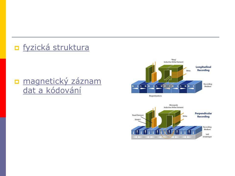 2.1.2 Logická struktura  data jsou zaznamenána do soustředných kružnic stop (track) stopy jsou číslovány z vnějšku 0 stopa – zavádění OS vzniká pří nízkoúrovňovém formátování při výrobě  skupina stop ze všech kotoučů na stejné pozici (mající stejné číslo) se nazývá válec (cylinder)  stopy se dělí na sektory (sectors) o standardní velikosti 512B  sektory se spojují do clusterů v jednom clusteru jsou data pouze z jednoho souboru část disku je nevyužita