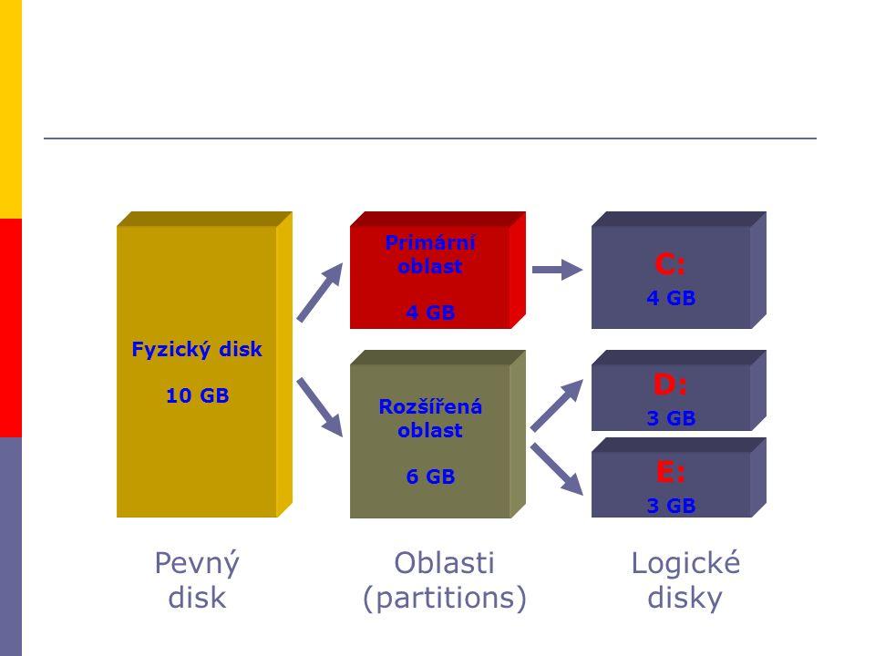 2.1.3 Charakteristiky  kapacita: množství dat, která se na disk vejdou stovky GB až 1TB  počet otáček: počet otáček kotoučů za minutu 3600, 5400, 7200, 10000, 15000  přístupová doba doba než se hlavy vystaví nad požadovaný sektor jednotky až desítky ms sestává se ze 3 kroků :  vystavení zapisovacích (čtecích) hlav na příslušný cylindr  ustálení hlaviček  pootočení disků na patřičný sektor – souvisí s počtem otáček
