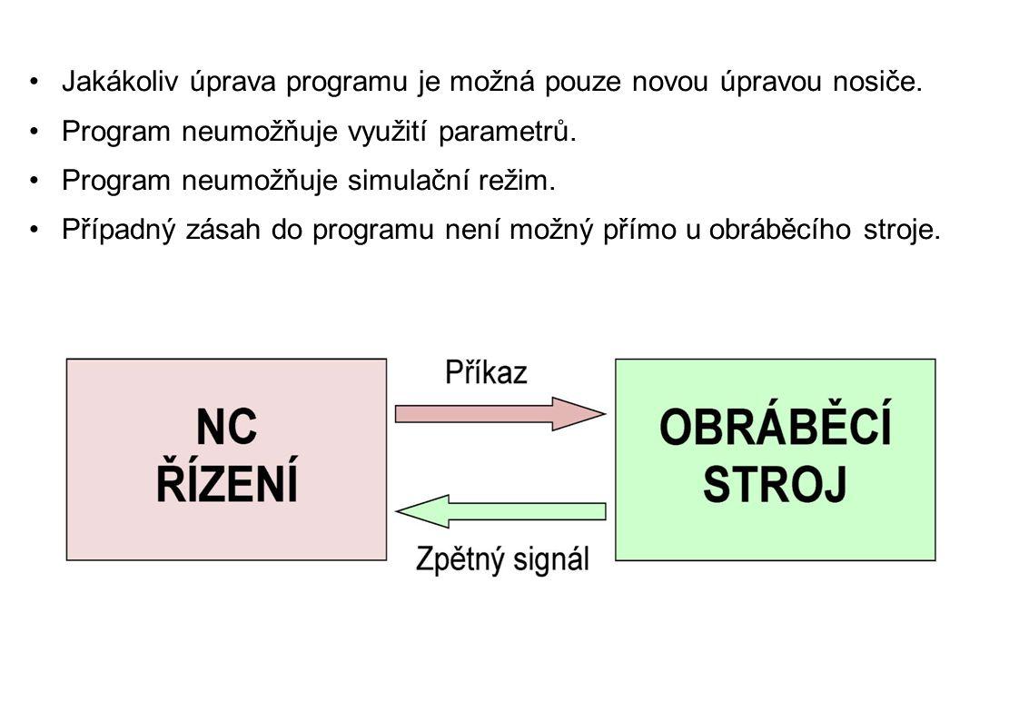 Jakákoliv úprava programu je možná pouze novou úpravou nosiče. Program neumožňuje využití parametrů. Program neumožňuje simulační režim. Případný zása
