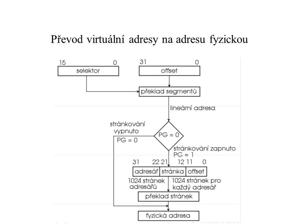Převod virtuální adresy na adresu fyzickou