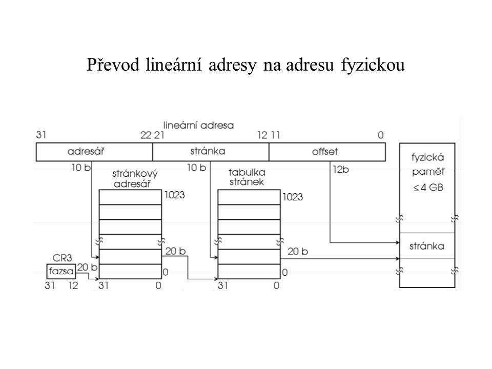 Převod lineární adresy na adresu fyzickou